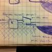 Les plans du bassin 2