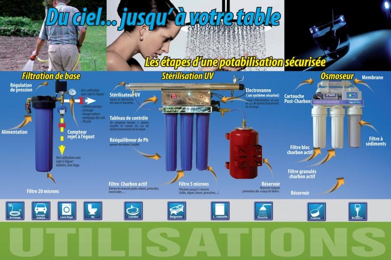 Filtrer et boire votre eau de pluie permaculture - Peut on boire l eau de pluie ...