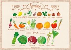 Miam-Miam FEVRIER Fruits et légumes de saison