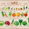 Miam-Miam AVRIL Fruits et légumes de saison