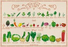 Miam-Miam JUIN Fruits et légumes de saison