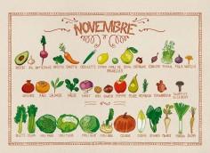 Miam-Miam NOVEMBRE Fruits et légumes de saison