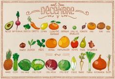 Miam-Miam DECEMBRE Fruits et légumes de saison