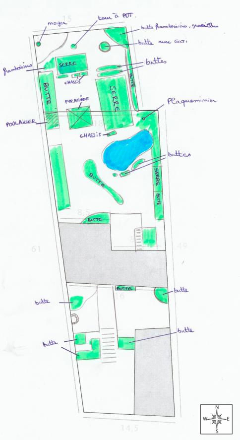 Design du jardin