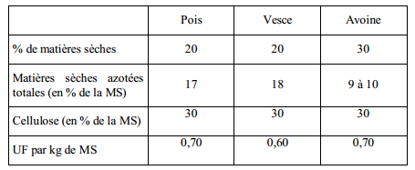 cereales et légumineuses (2)