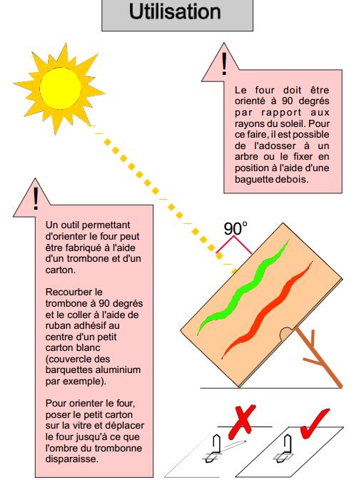 construire un four solaire (8)