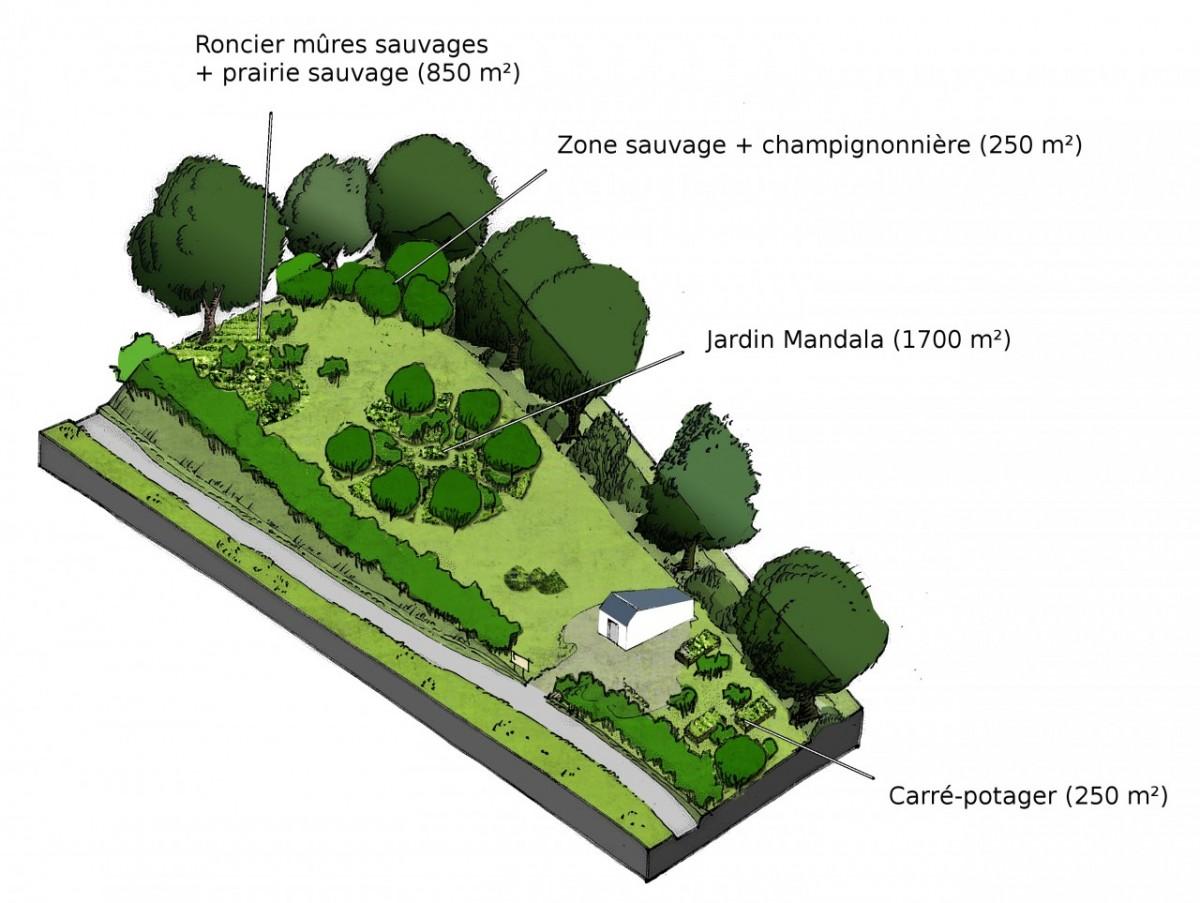 Stage 1 journ e comment concevoir son jardin avec la for Concevoir son jardin