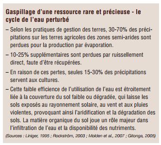 Gestion durable de la terrre -L'efficience de l'eau (7)