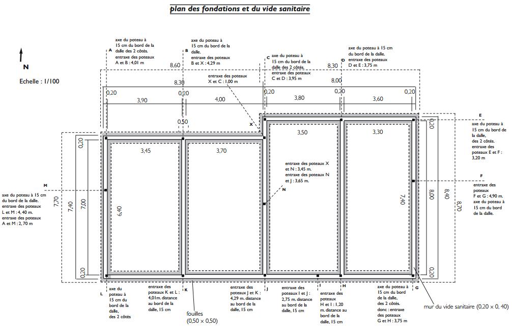 Plans Fondation
