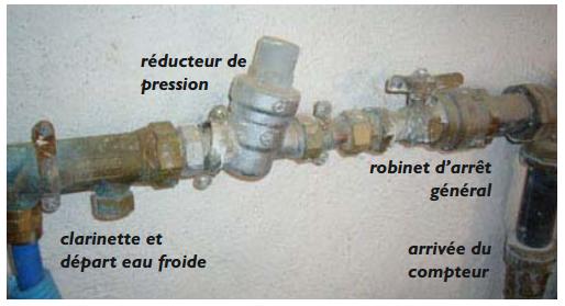 Dossier ete auto construction d 39 une maison partie 5 6 - Reducteur de pression d eau apres compteur ...