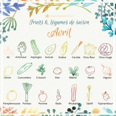 FRUITS & LÉGUMES DE SAISON : AVRIL